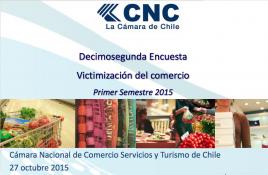 XII Encuesta de Victimización de la CNC: Victimización en el comercio aumenta a un 48,1% en primer semestre de 2015
